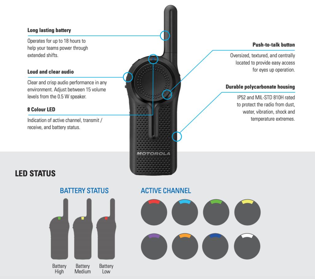 Motorola CLR Features